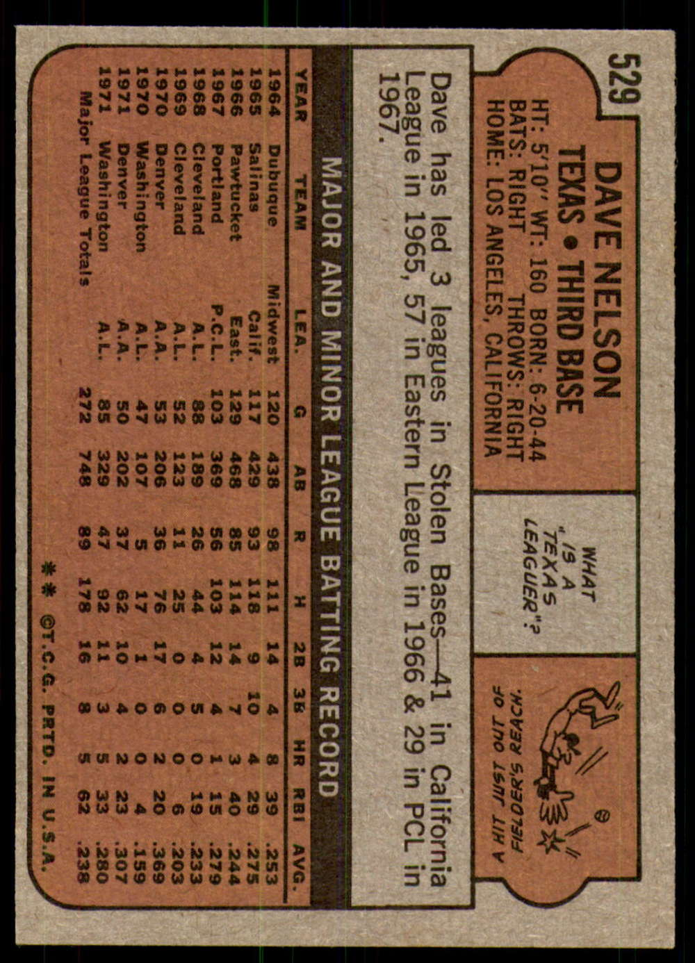 1972-Topps-Baseball-Set-497-787-Pick-Your-Card-Each-Card-Scanned-Front-amp-Back thumbnail 27