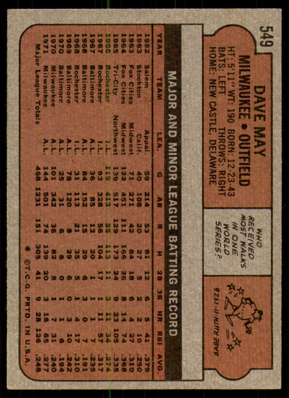 1972-Topps-Baseball-Set-497-787-Pick-Your-Card-Each-Card-Scanned-Front-amp-Back thumbnail 91