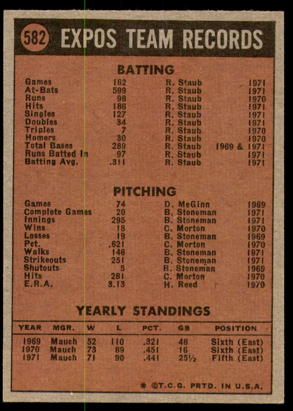 1972-Topps-Baseball-Set-497-787-Pick-Your-Card-Each-Card-Scanned-Front-amp-Back thumbnail 153
