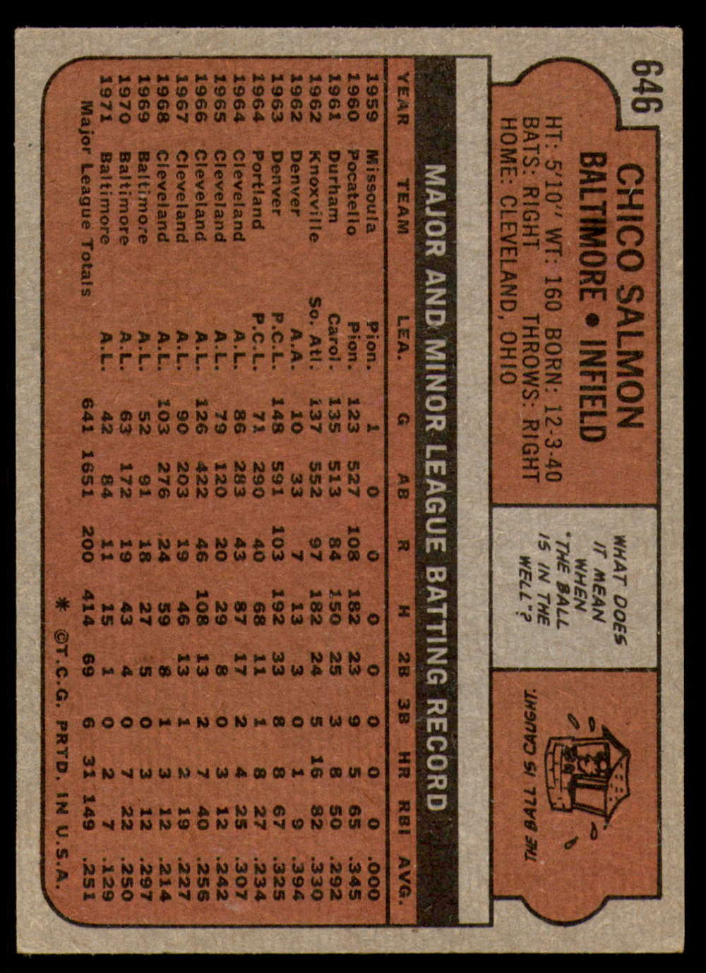 1972-Topps-Baseball-Set-497-787-Pick-Your-Card-Each-Card-Scanned-Front-amp-Back thumbnail 239