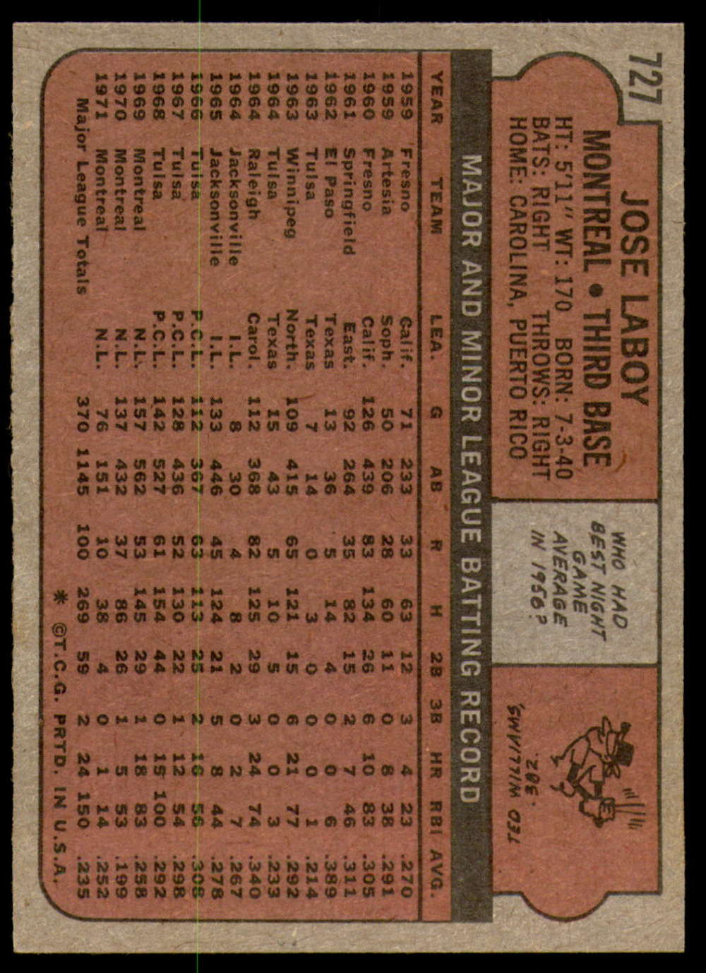 1972-Topps-Baseball-Set-497-787-Pick-Your-Card-Each-Card-Scanned-Front-amp-Back thumbnail 297