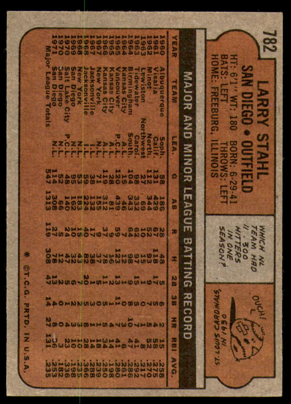 1972-Topps-Baseball-Set-497-787-Pick-Your-Card-Each-Card-Scanned-Front-amp-Back thumbnail 355