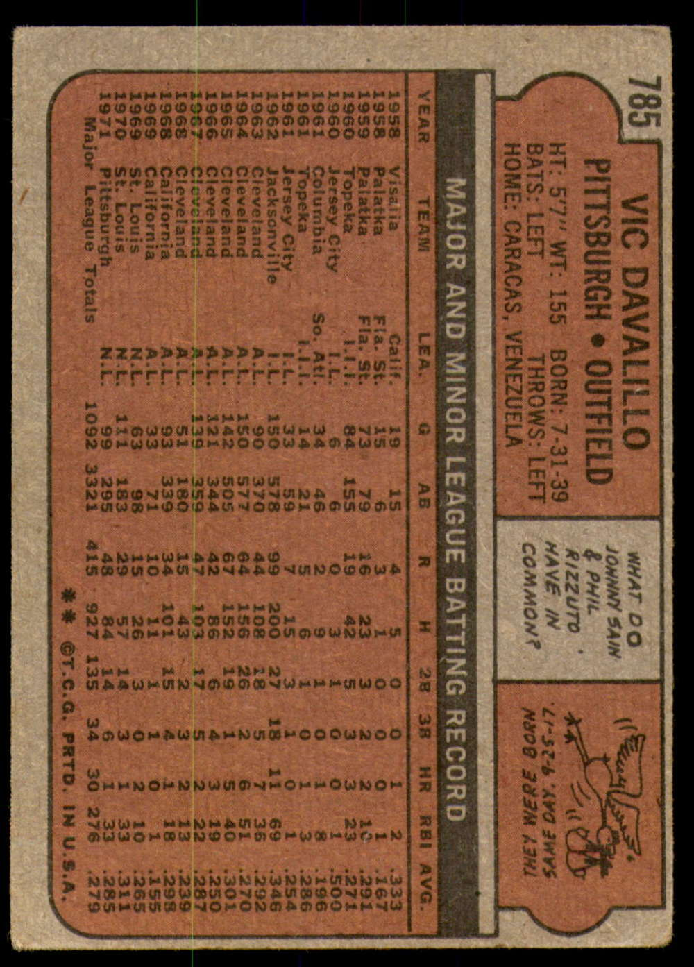 1972-Topps-Baseball-Set-497-787-Pick-Your-Card-Each-Card-Scanned-Front-amp-Back thumbnail 357