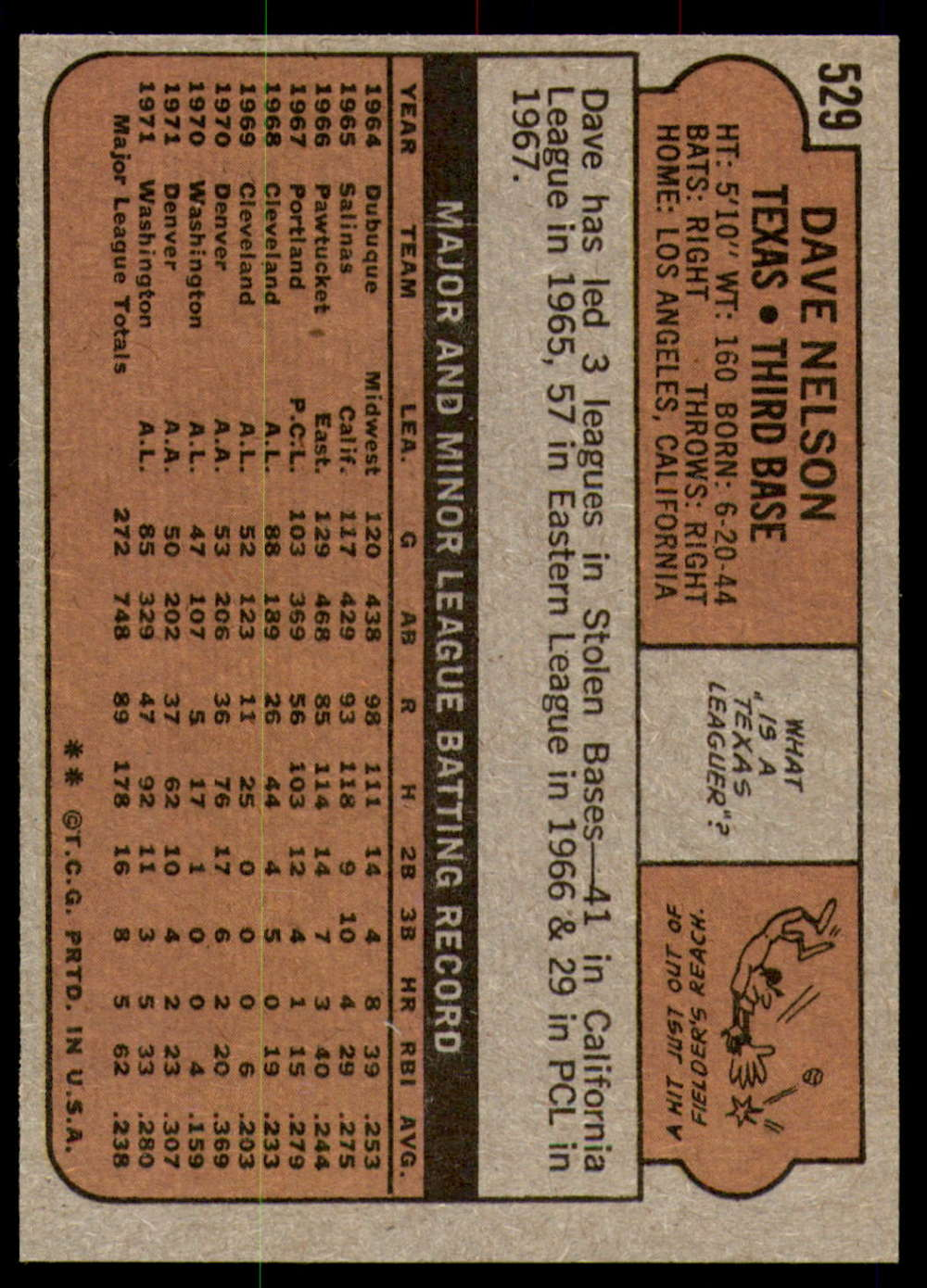 1972-Topps-Baseball-Set-497-787-Pick-Your-Card-Each-Card-Scanned-Front-amp-Back thumbnail 25